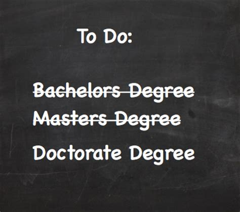 Master degree thesis paper